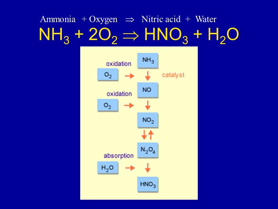 NH 3 + 2O 2  HNO 3 + H 2 O Ammonia + Oxygen  Nitric acid + Water