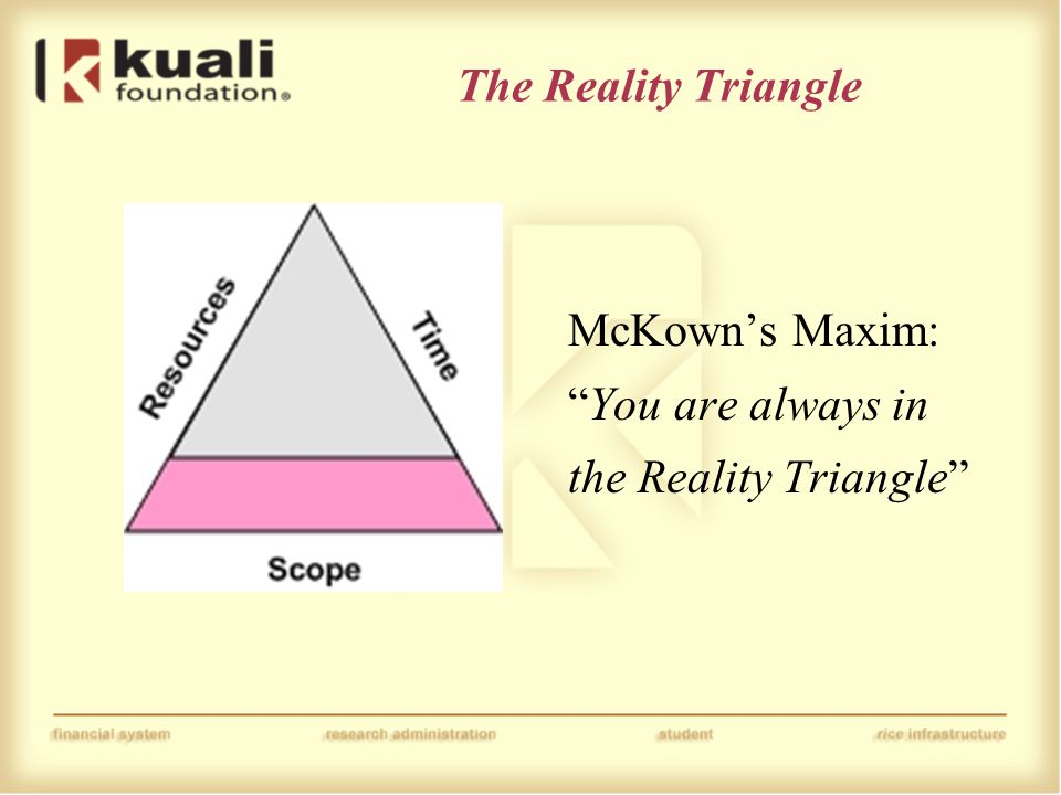 """McKown's Maxim: """"You are always in the Reality Triangle"""""""