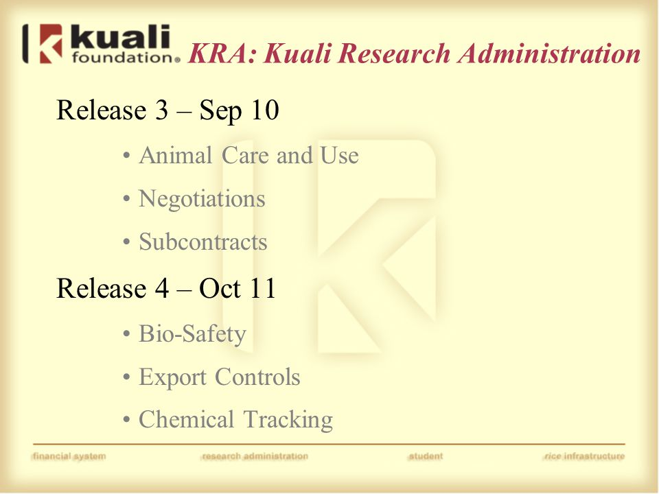 KRA: Kuali Research Administration Release 3 – Sep 10 Animal Care and Use Negotiations Subcontracts Release 4 – Oct 11 Bio-Safety Export Controls Chem