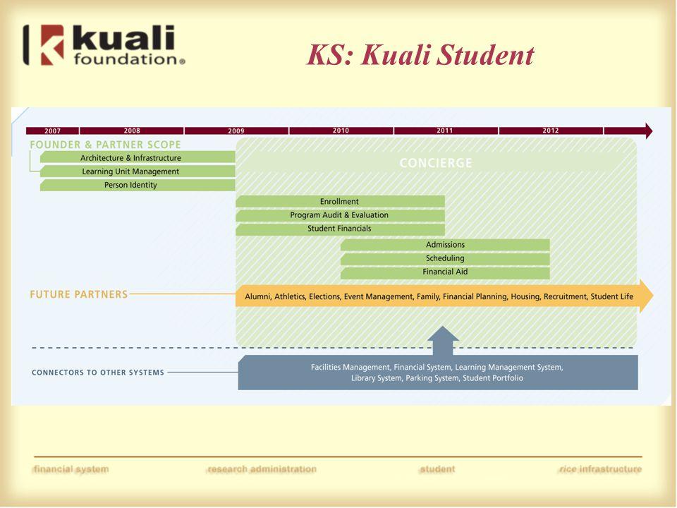 KS: Kuali Student