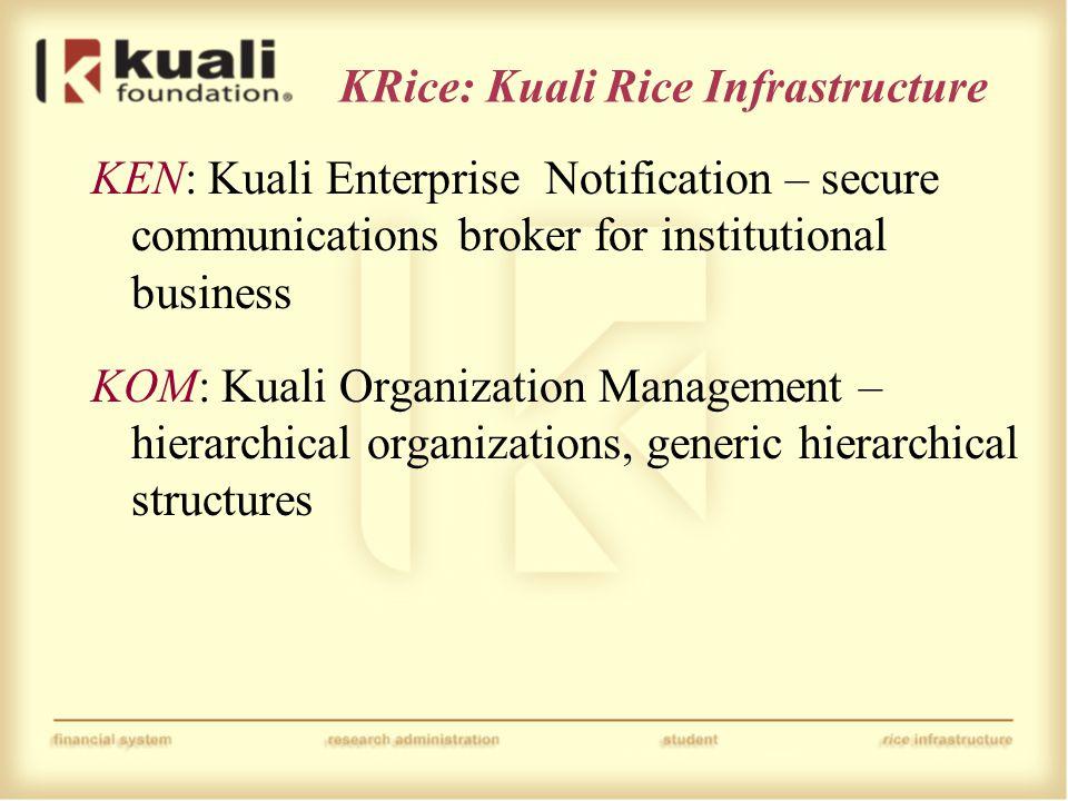 KRice: Kuali Rice Infrastructure KEN: Kuali Enterprise Notification – secure communications broker for institutional business KOM: Kuali Organization