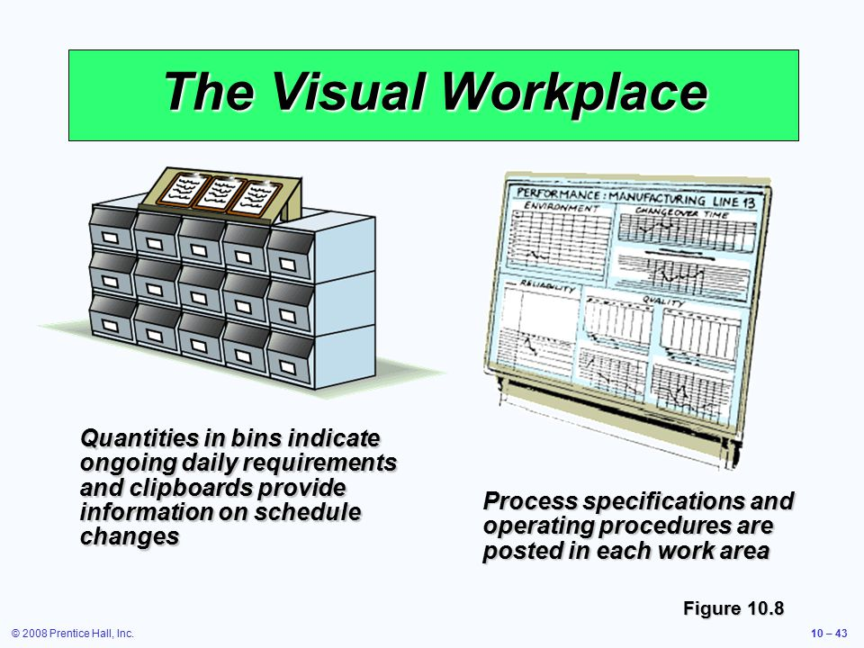 © 2008 Prentice Hall, Inc.10 – 43 The Visual Workplace Quantities in bins indicate ongoing daily requirements and clipboards provide information on schedule changes Process specifications and operating procedures are posted in each work area Figure 10.8