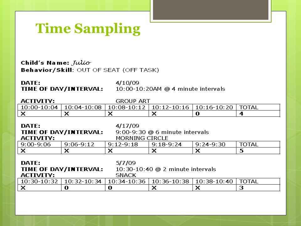 Time Sampling