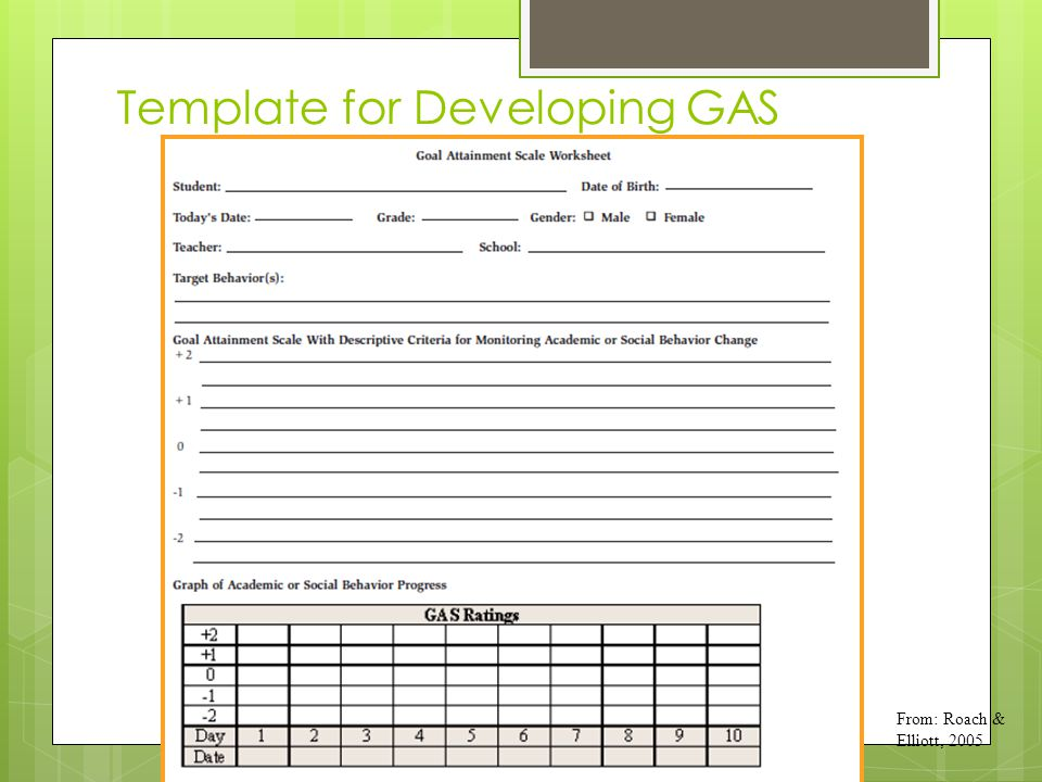 From: Roach & Elliott, 2005 Template for Developing GAS