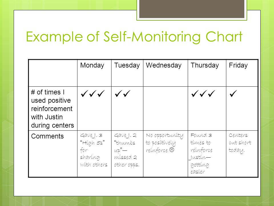 Example of Self-Monitoring Chart MondayTuesdayWednesdayThursdayFriday # of times I used positive reinforcement with Justin during centers Comments Gave J.