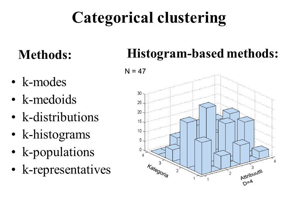 Categorical clustering k-modes k-medoids k-distributions k-histograms k-populations k-representatives Methods: Histogram-based methods: