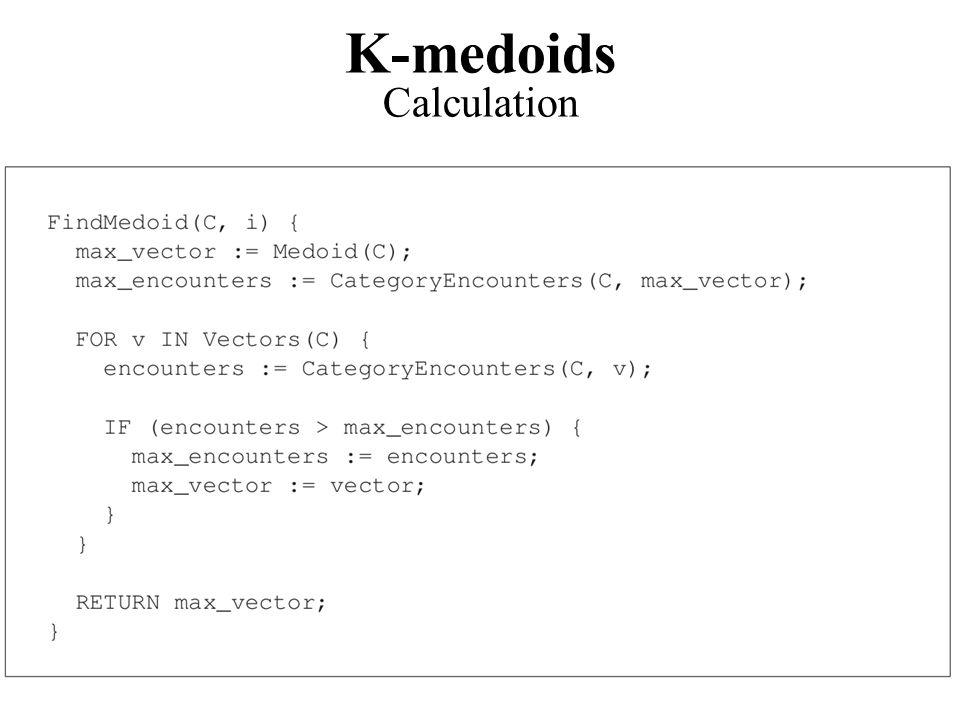 K-medoids Calculation