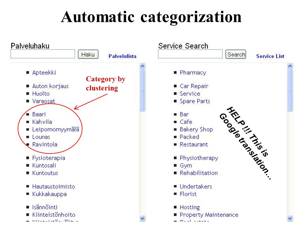 HELP !!! This is Google translation… Automatic categorization Category by clustering