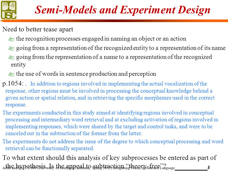 Arbib and Itti: CS 664 (University of Southern California, Spring 2002) Integrating Vision, Action and Language 8 Semi-Models and Experiment Design Need to better tease apart k the recognition processes engaged in naming an object or an action k going from a representation of the recognized entity to a representation of its name k going from the representation of a name to a representation of the recognized entity k the use of words in sentence production and perception p.1054:.