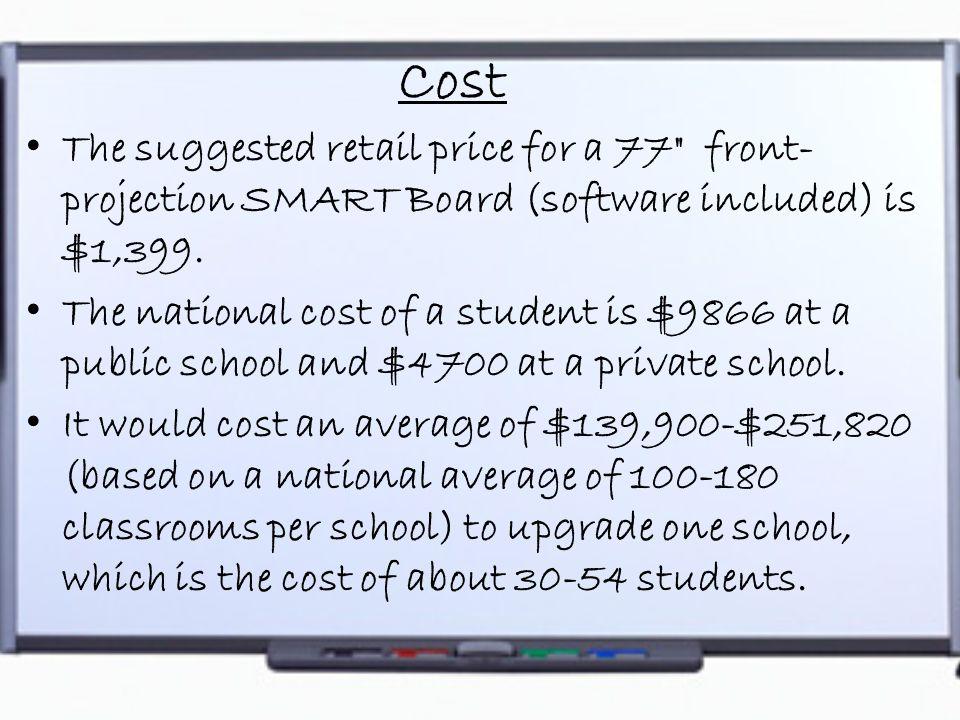 Why Should Teachers Use Smartboards.