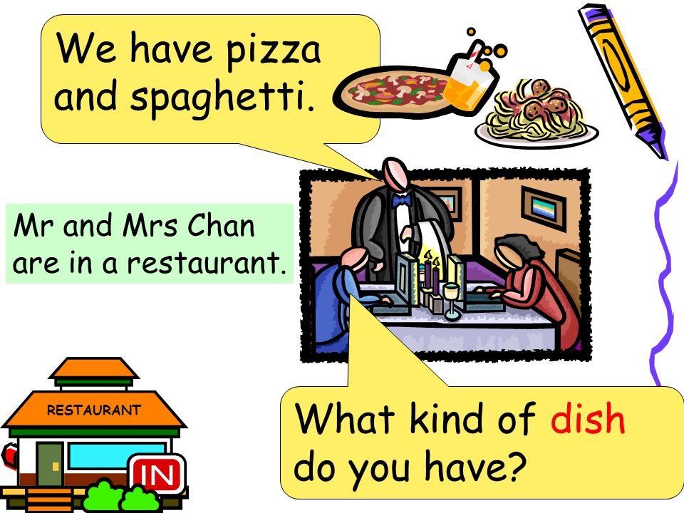 RESTAURANT What kind of dish do you have. Mr and Mrs Chan are in a restaurant.