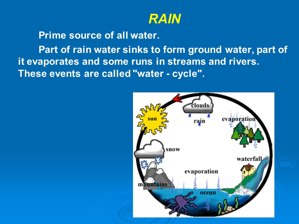 RAIN Prime source of all water.