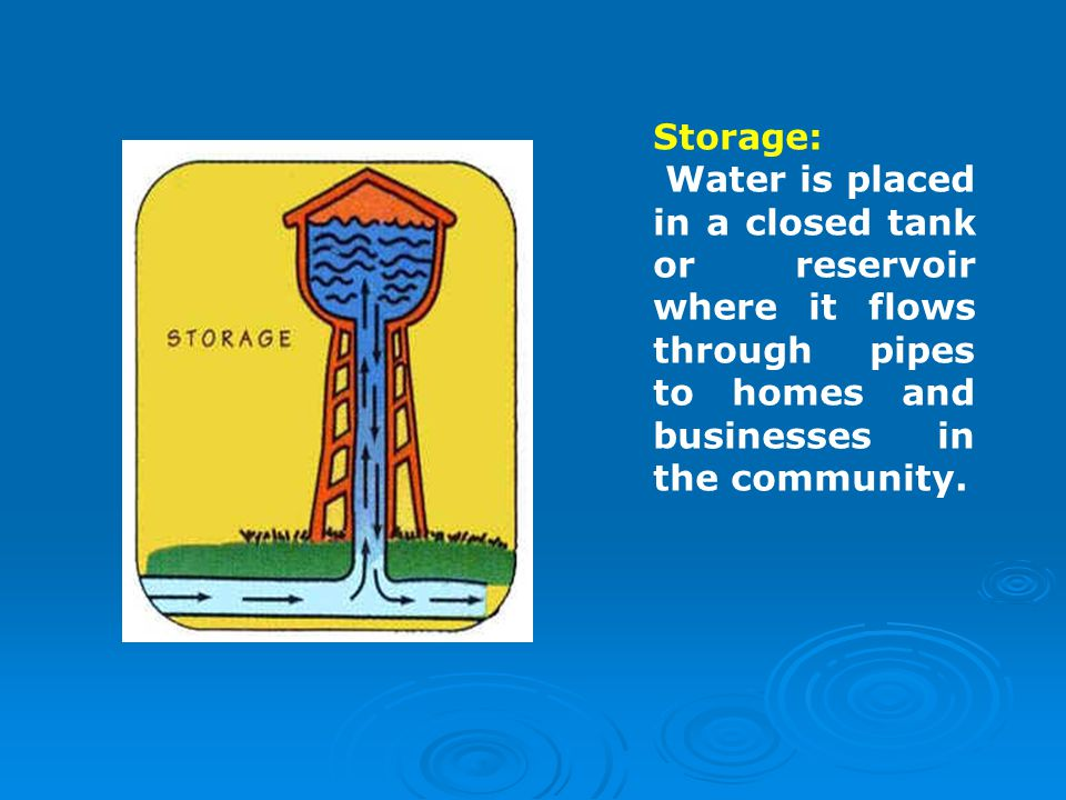 Storage: Water is placed in a closed tank or reservoir where it flows through pipes to homes and businesses in the community.