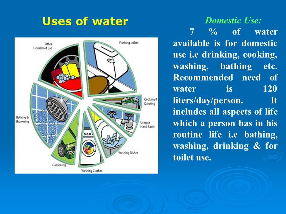 Domestic Use: 7 % of water available is for domestic use i.e drinking, cooking, washing, bathing etc.