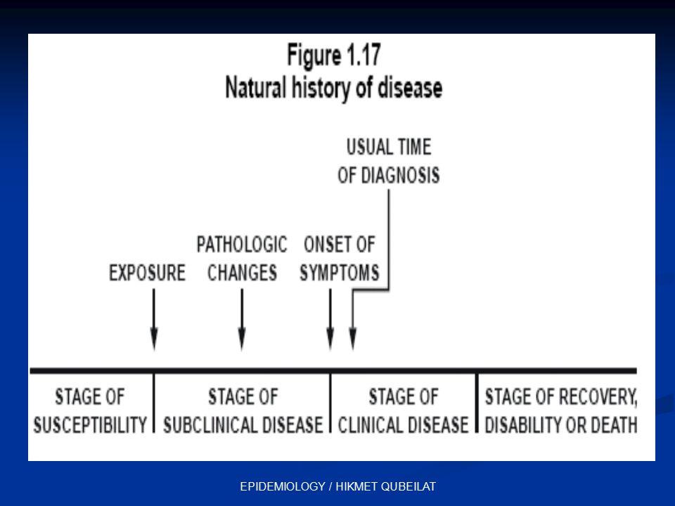EPIDEMIOLOGY / HIKMET QUBEILAT