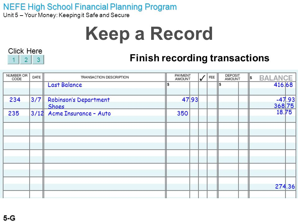 NEFE High School Financial Planning Program Unit 5 – Your Money: Keeping it Safe and Secure 235 3/12 Acme Insurance – Auto 2343/7 350 Last Balance Rob