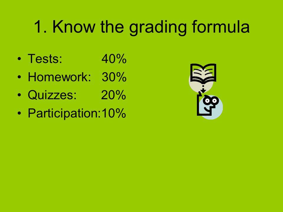 1. Know the grading formula Tests: 40% Homework: 30% Quizzes: 20% Participation:10%