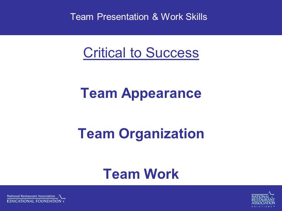 Team Presentation & Work Skills Critical to Success Team Appearance Team Organization Team Work