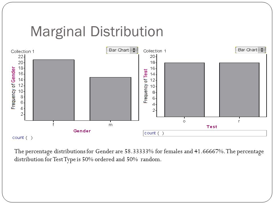 Marginal Distribution The percentage distributions for Gender are 58.33333% for females and 41.66667%. The percentage distribution for Test Type is 50