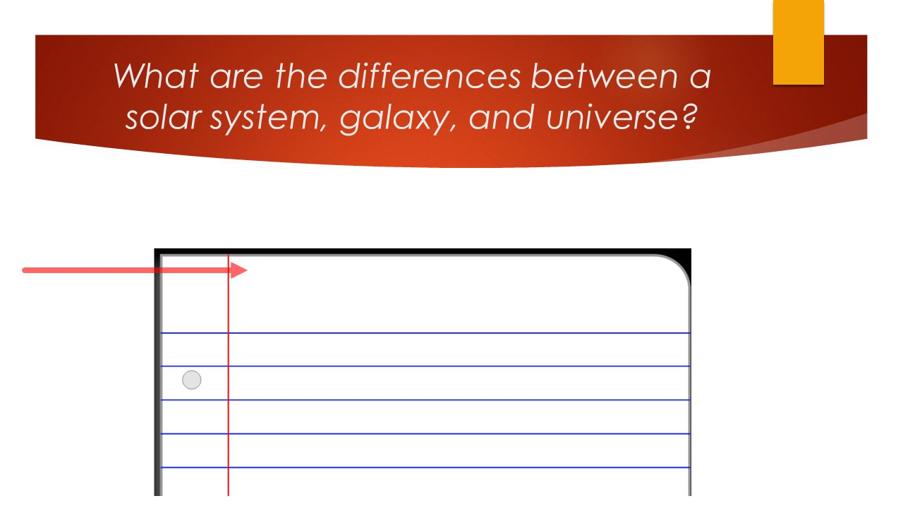 What are the differences between a solar system, galaxy, and universe?