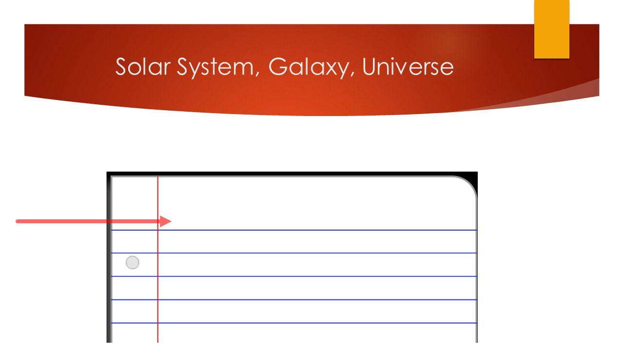 Solar System, Galaxy, Universe