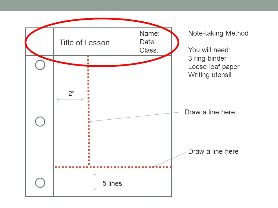 Name: Date: Class: Title of Lesson Draw a line here Note-taking Method You will need: 3 ring binder Loose leaf paper Writing utensil Draw a line here 2 5 lines