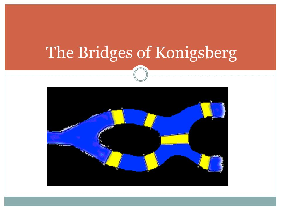 The Bridges of Konigsberg