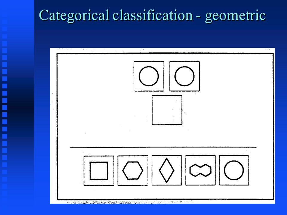 Categorical classification - geometric