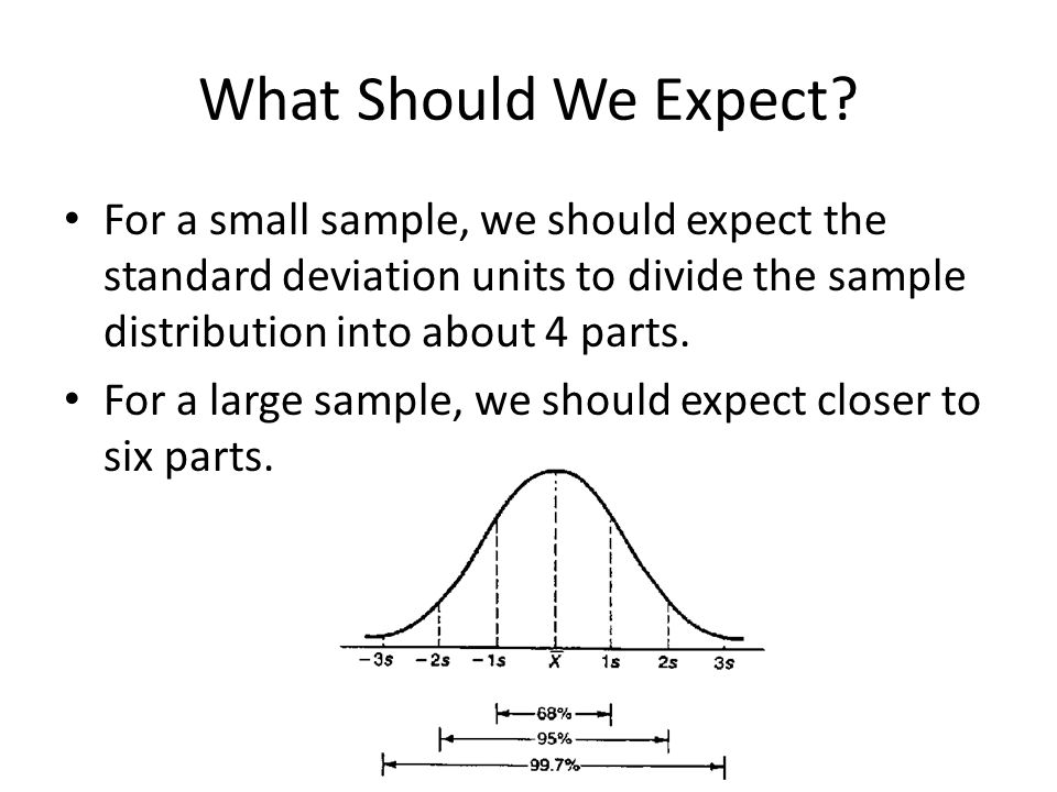 What Should We Expect? For a small sample, we should expect the standard deviation units to divide the sample distribution into about 4 parts. For a l