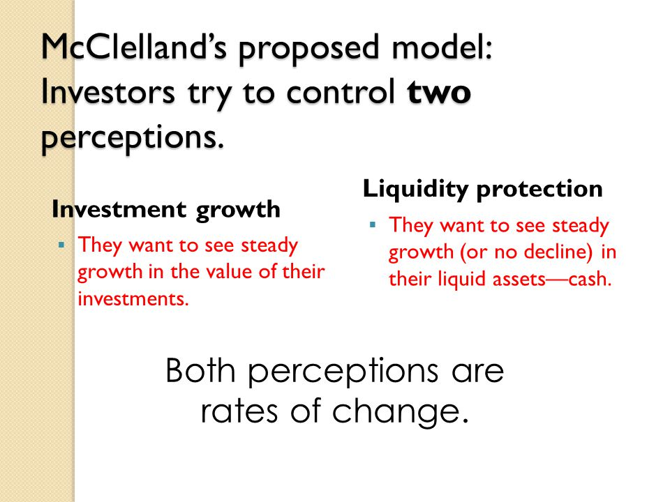 McClelland's proposed model: Investors try to control two perceptions.