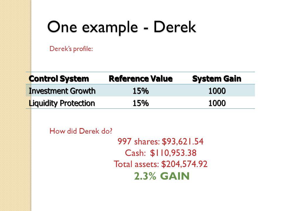 One example - Derek Derek's profile: How did Derek do.