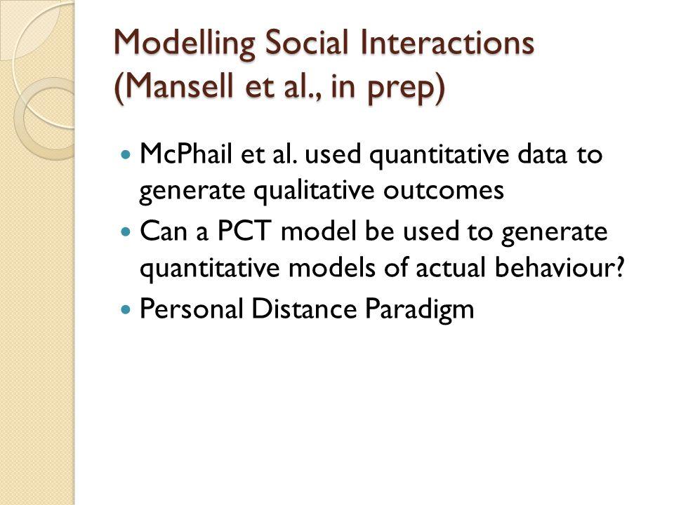 Modelling Social Interactions (Mansell et al., in prep) McPhail et al.