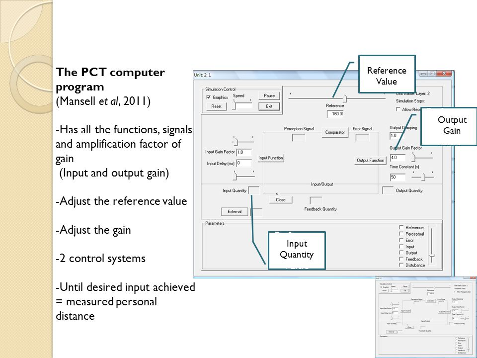The PCT computer program (Mansell et al, 2011) -Has all the functions, signals and amplification factor of gain (Input and output gain) -Adjust the reference value -Adjust the gain -2 control systems -Until desired input achieved = measured personal distance Referenc e Value Reference Value Output Gain Referenc e Value Input Quantity