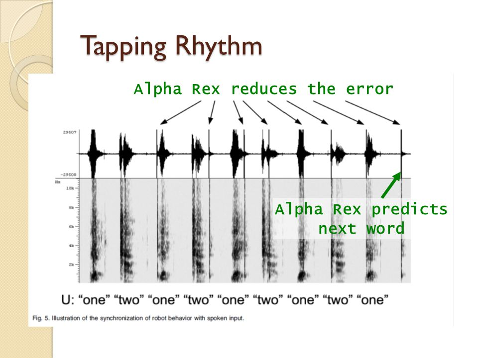 Tapping Rhythm Alpha Rex reduces the error Alpha Rex predicts next word