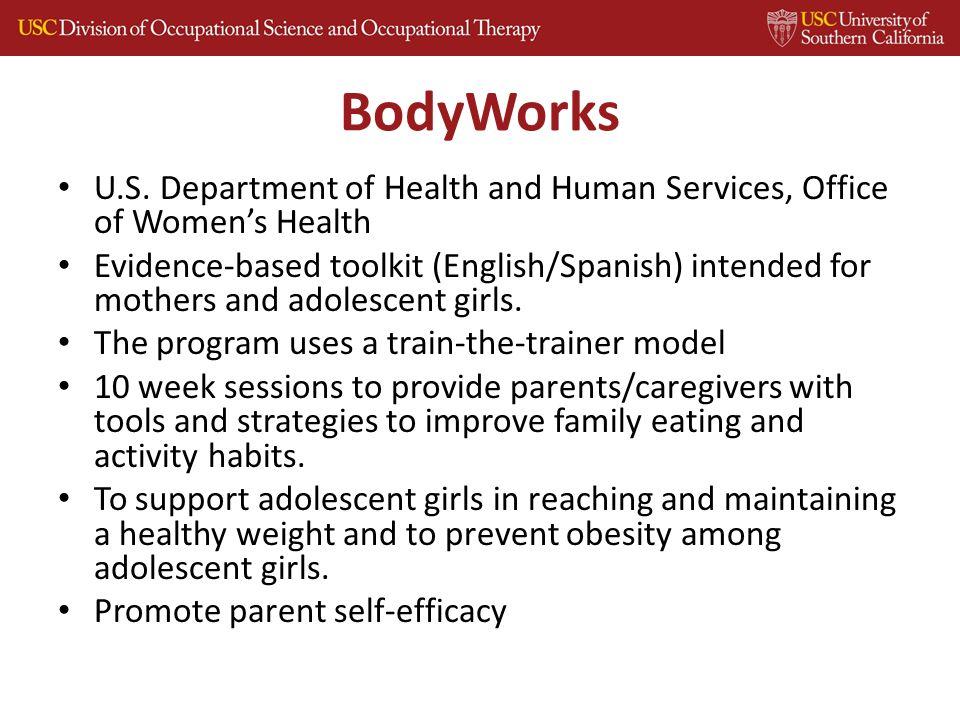 BodyWorks U.S.