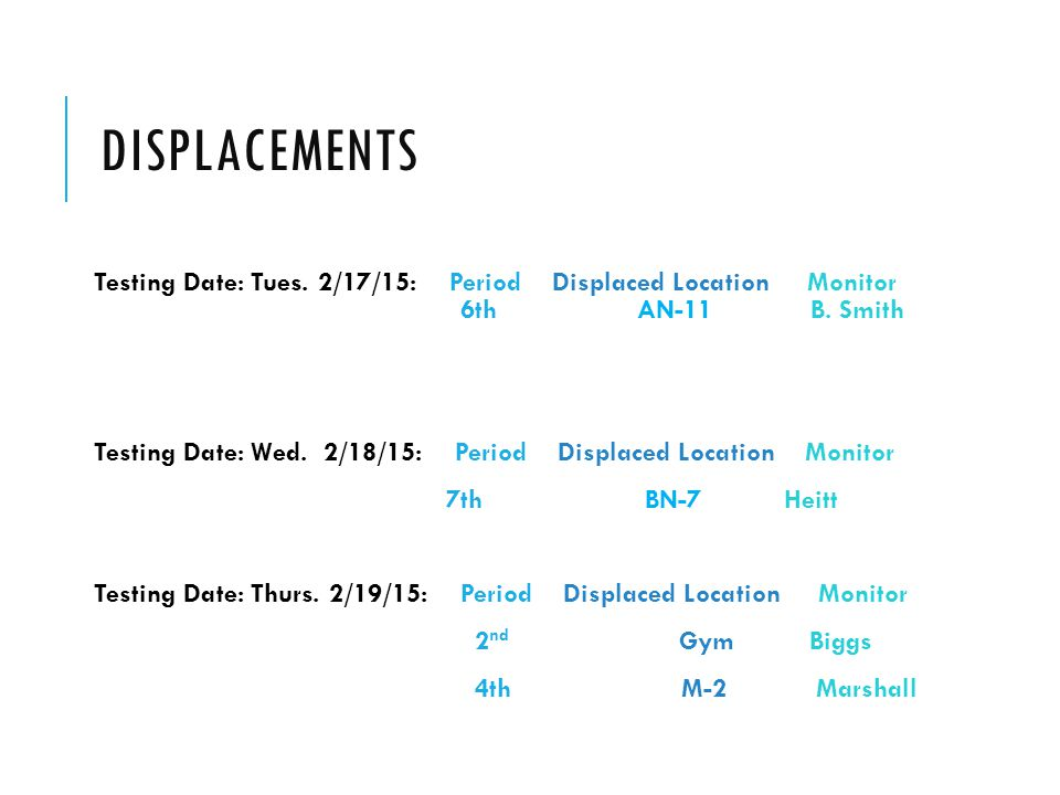 DISPLACEMENTS Testing Date: Tues.2/17/15: Period Displaced Location Monitor 6th AN-11 B.