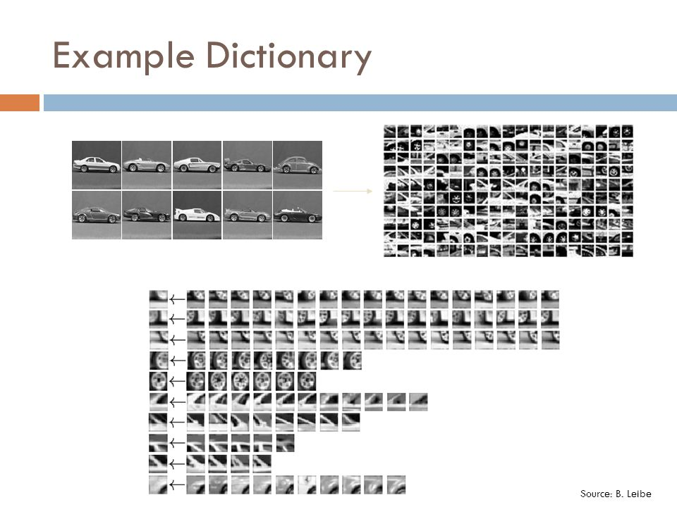 Example Dictionary Source: B. Leibe