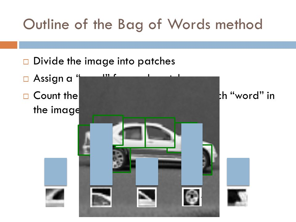 Outline of the Bag of Words method  Divide the image into patches  Assign a word for each patch  Count the number of occurrences of each word in the image