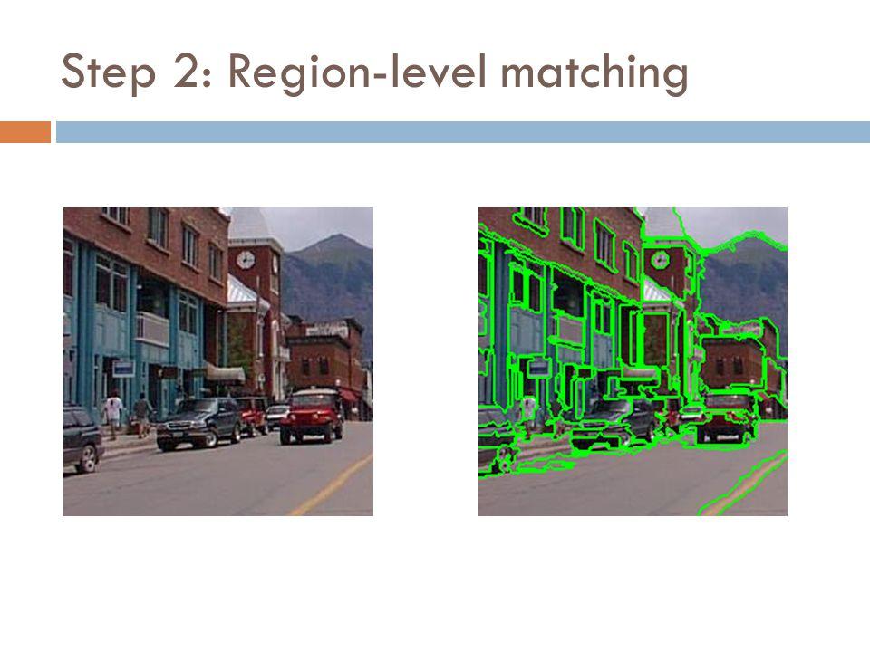 Step 2: Region-level matching