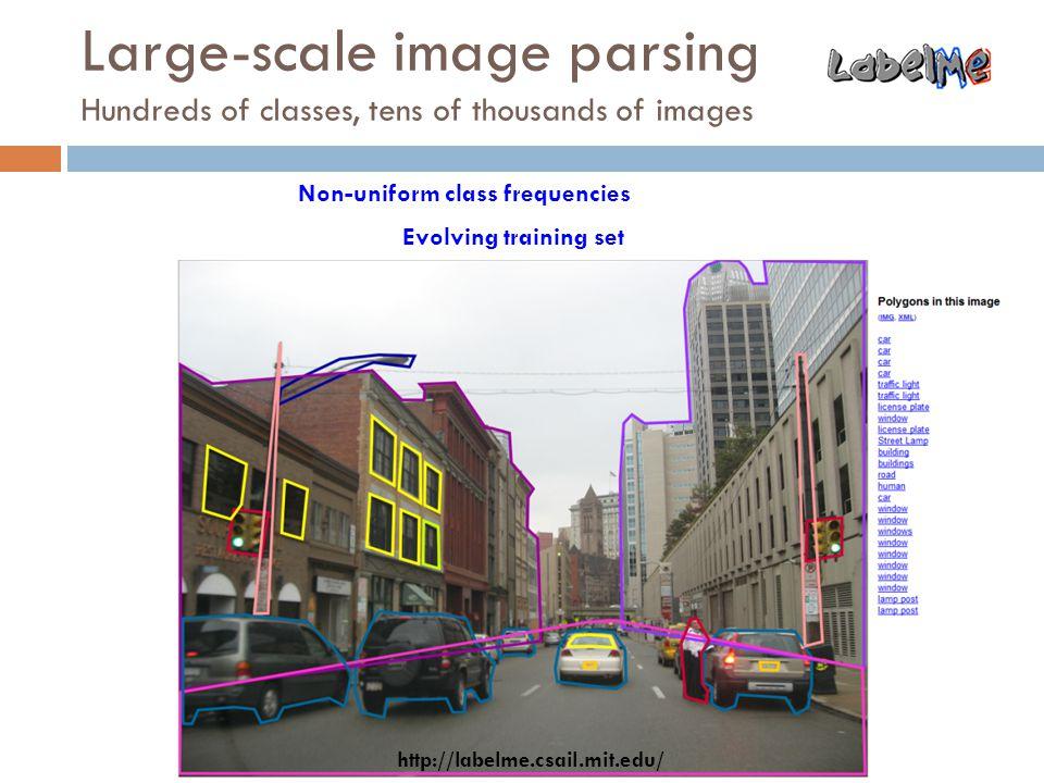 Large-scale image parsing Hundreds of classes, tens of thousands of images Evolving training set http://labelme.csail.mit.edu/ Non-uniform class frequencies