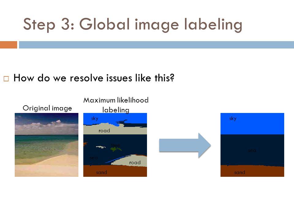 Step 3: Global image labeling  How do we resolve issues like this? sky tree sand road sea road Original image Maximum likelihood labeling sky sand se