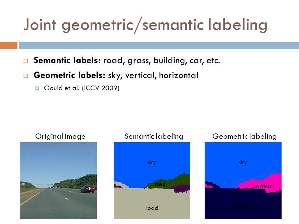 Joint geometric/semantic labeling  Semantic labels: road, grass, building, car, etc.