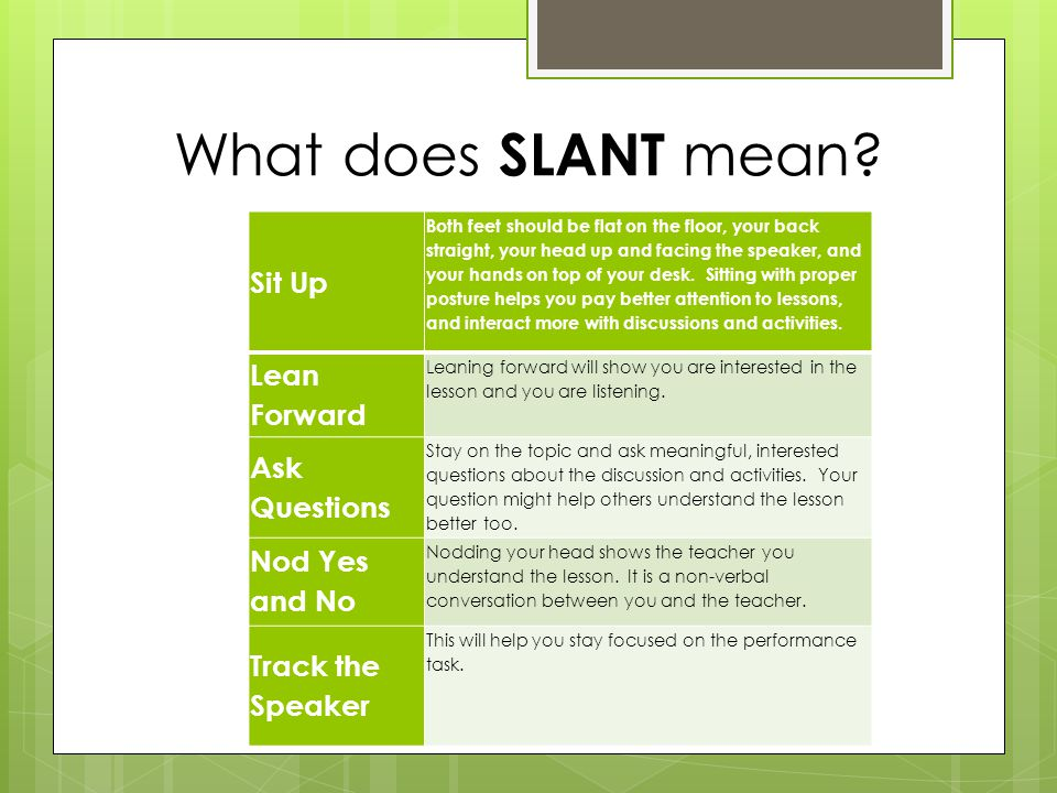 What does SLANT mean.