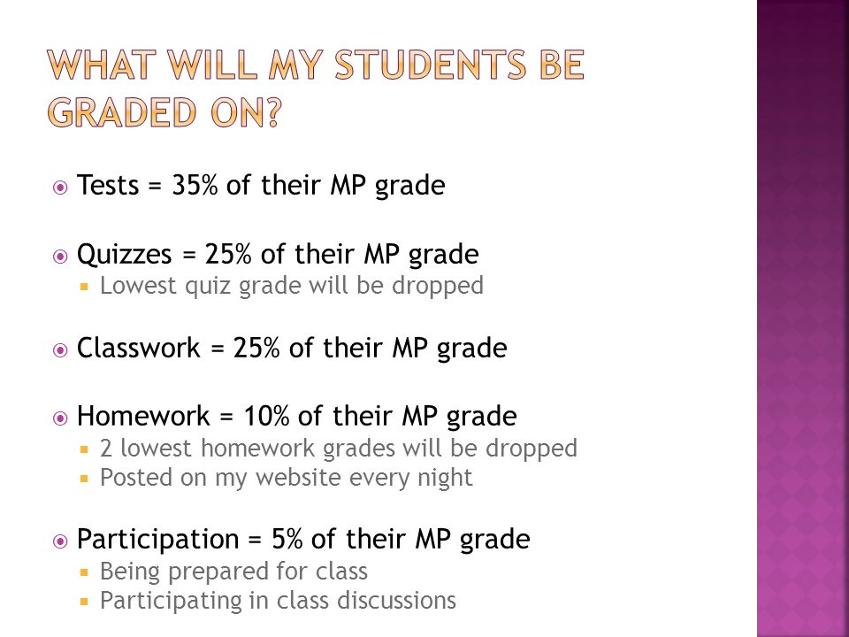  Tests = 35% of their MP grade  Quizzes = 25% of their MP grade  Lowest quiz grade will be dropped  Classwork = 25% of their MP grade  Homework =