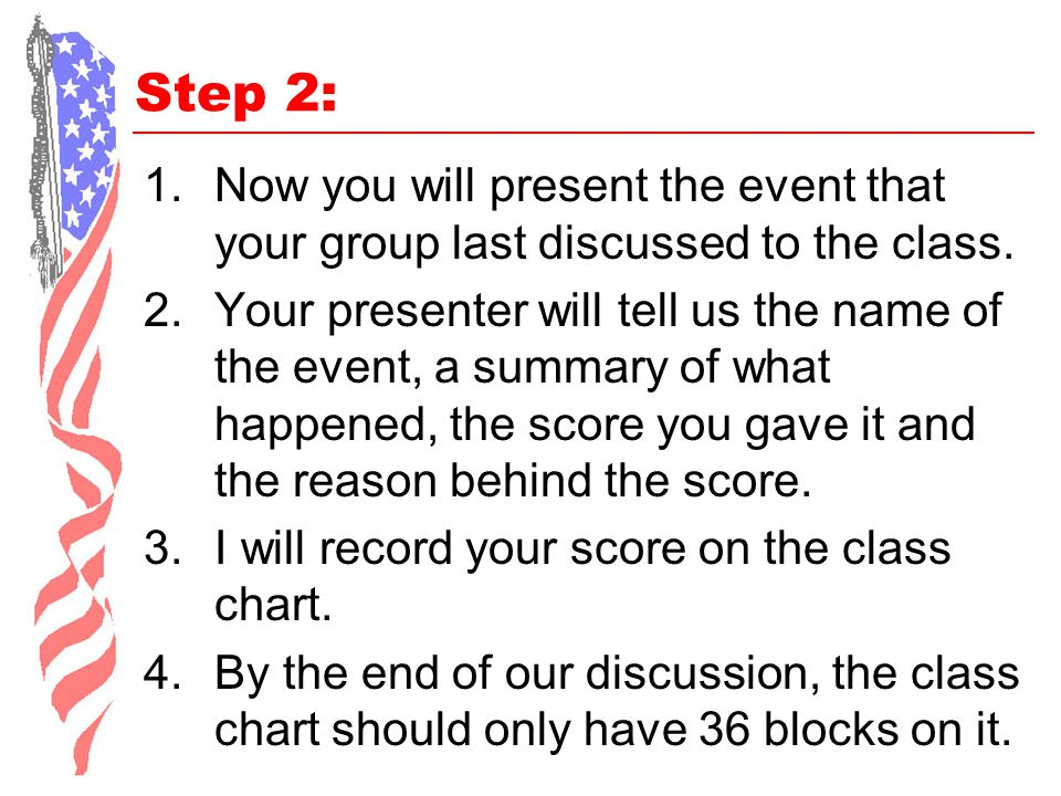 Step 2: 1.Now you will present the event that your group last discussed to the class. 2.Your presenter will tell us the name of the event, a summary o