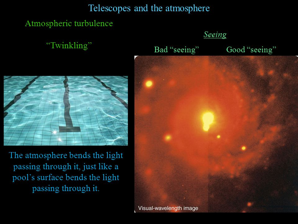 "Telescopes and the atmosphere Atmospheric turbulence ""Twinkling"" Seeing Bad ""seeing"" Good ""seeing"" The atmosphere bends the light passing through it,"