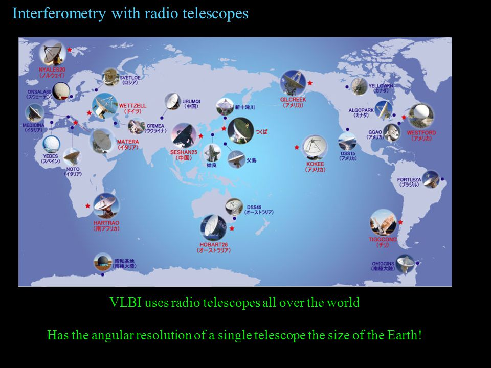 Interferometry with radio telescopes VLBI uses radio telescopes all over the world Has the angular resolution of a single telescope the size of the Ea