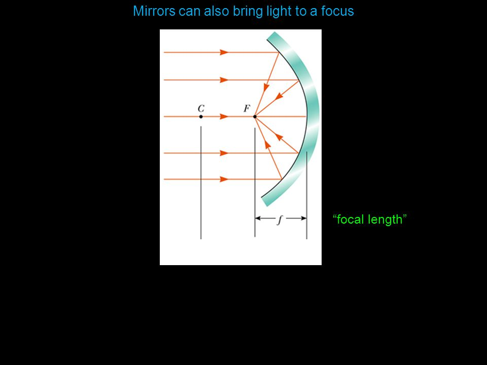 "Mirrors can also bring light to a focus ""focal length"""