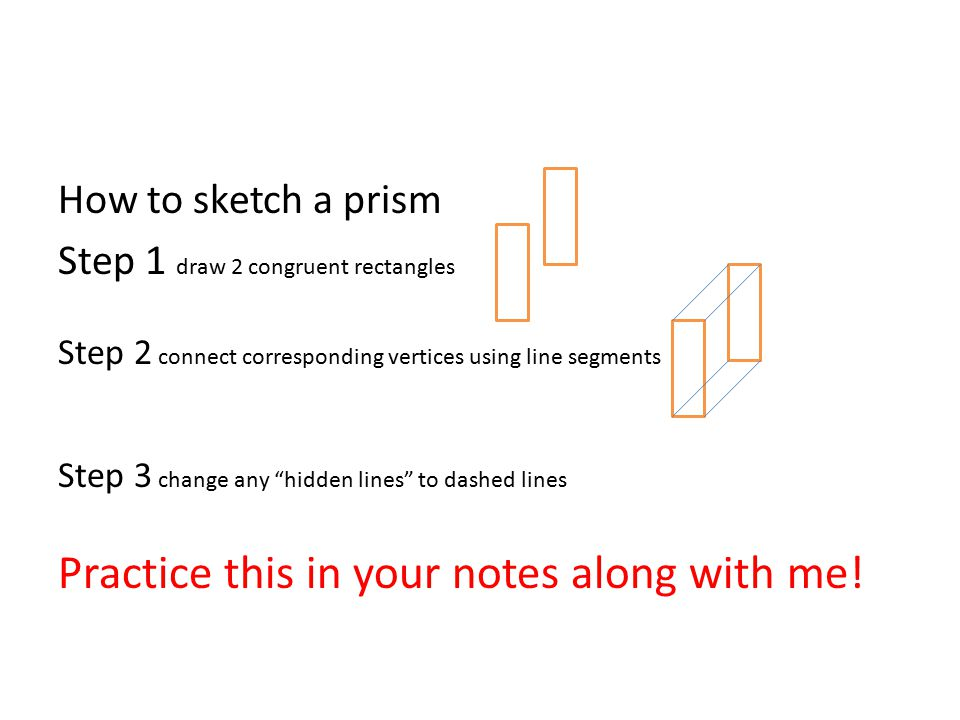How to sketch a prism Step 1 draw 2 congruent rectangles Step 2 connect corresponding vertices using line segments Step 3 change any hidden lines to dashed lines Practice this in your notes along with me!