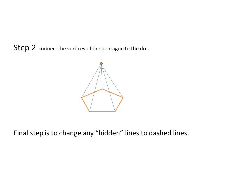 """Step 2 connect the vertices of the pentagon to the dot. Final step is to change any """"hidden"""" lines to dashed lines."""